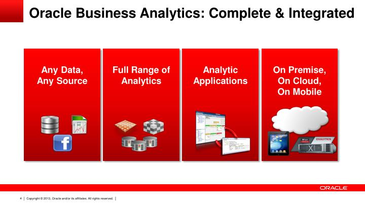 Oracle Business Analytics: Complete & Integrated