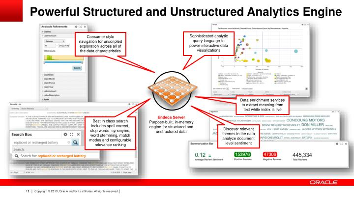 Powerful Structured and Unstructured Analytics Engine