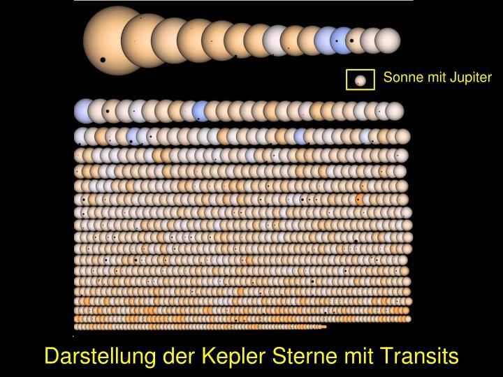Darstellung der Kepler Sterne mit Transits