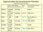 eigenschaften der terrestrischen planeten inklusive europa und titan