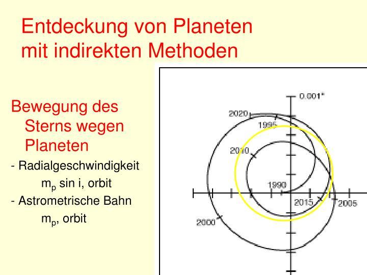 Entdeckung von Planeten