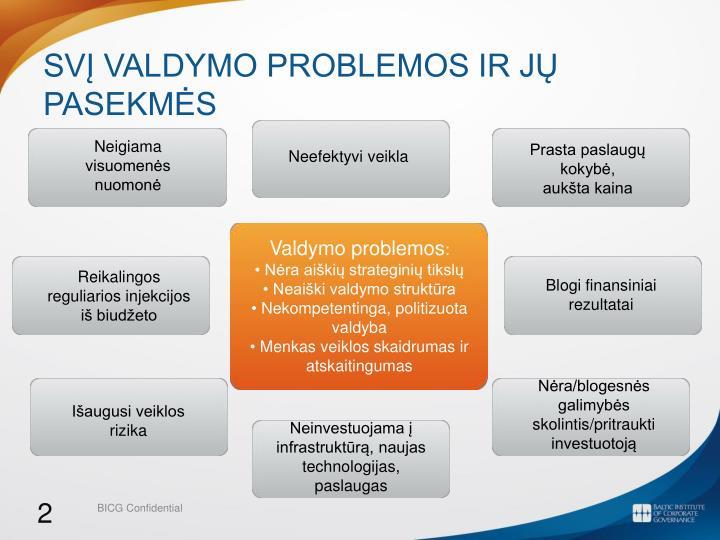 SVĮ valdymo problemos ir jų pasekmės