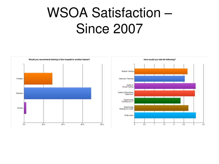 WSOA Satisfaction –