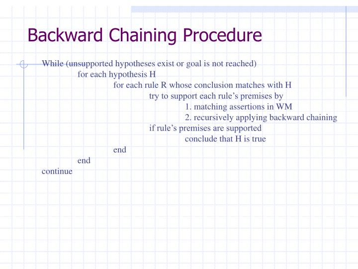 Backward Chaining Procedure