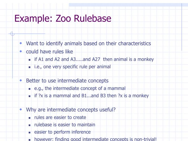 Example: Zoo Rulebase