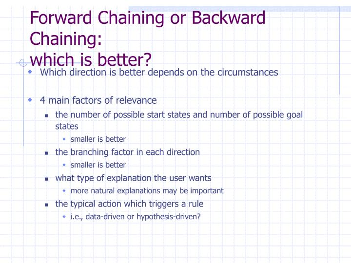 Forward Chaining or Backward Chaining: