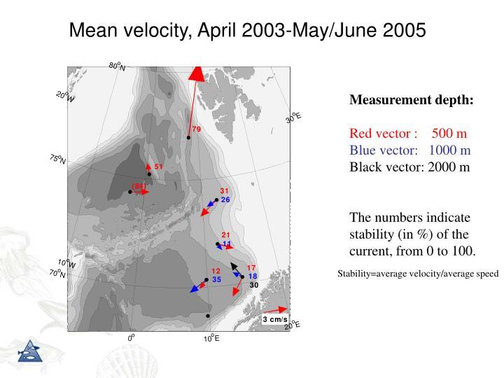 Mean velocity, April 2003-May/June 2005