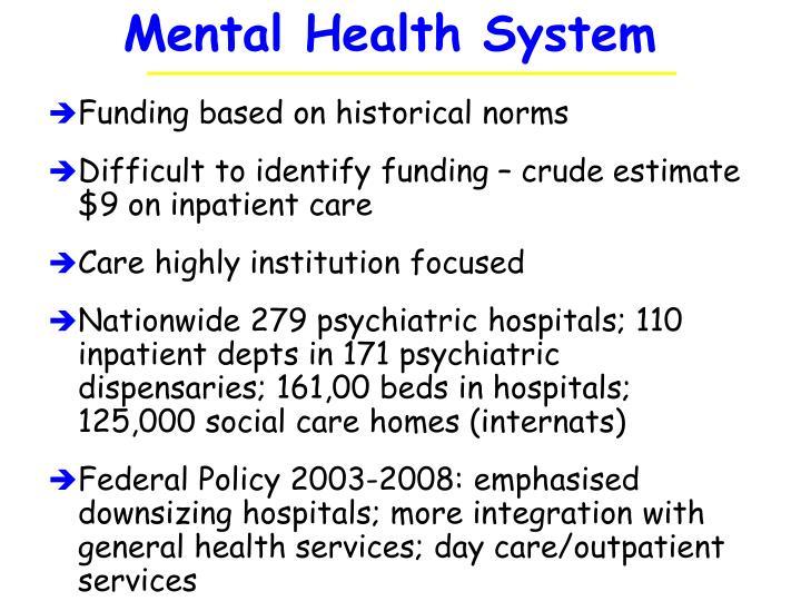 Mental Health System