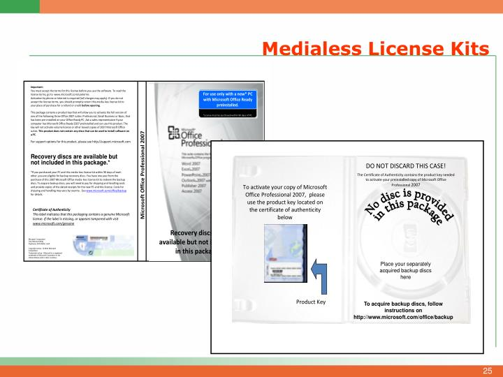 Medialess License Kits