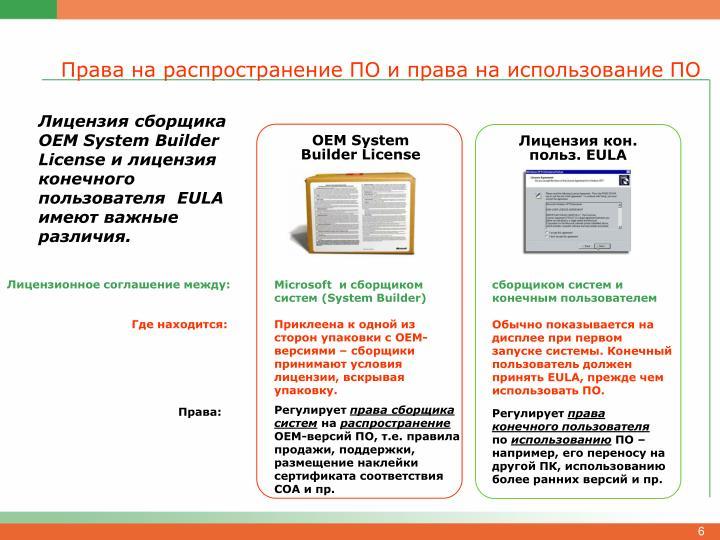 OEM System Builder License