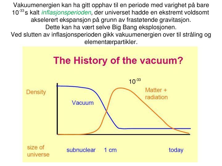 Vakuumenergien kan ha gitt opphav til en periode med varighet på bare