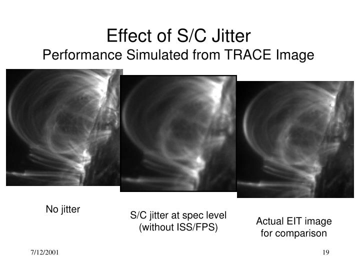 Effect of S/C Jitter
