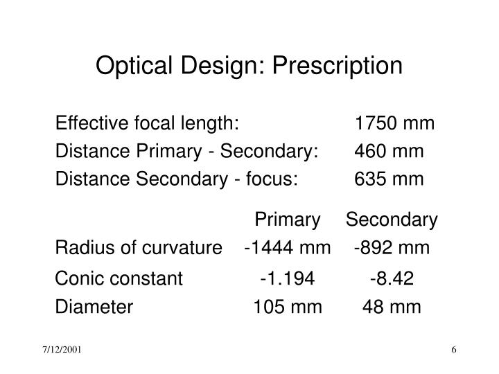 Optical Design: Prescription