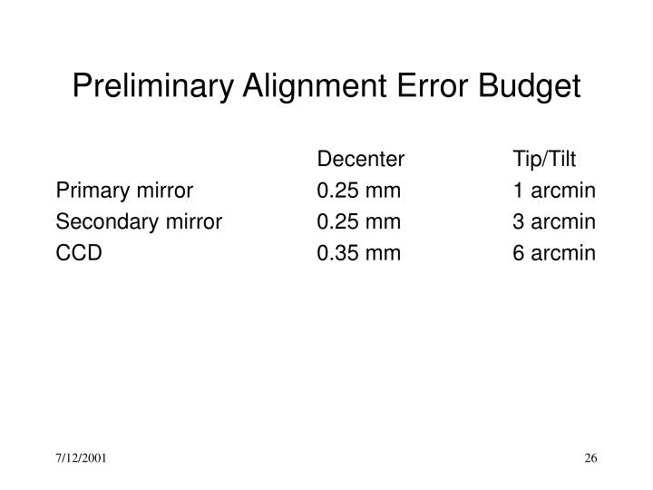 Preliminary Alignment Error Budget