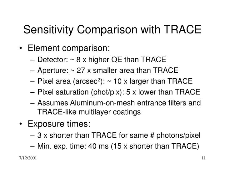 Sensitivity Comparison with TRACE