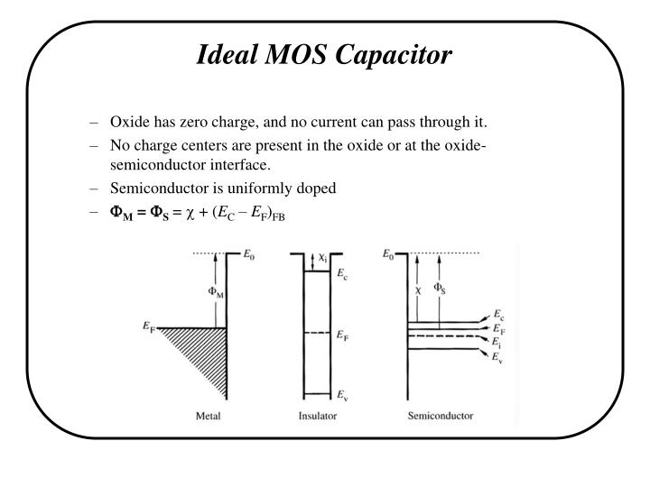 Ideal MOS Capacitor