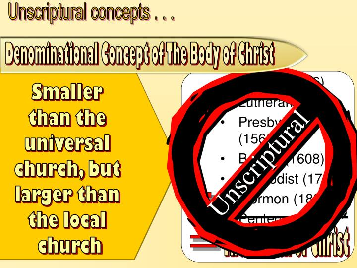Unscriptural