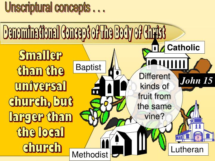 Unscriptural concepts . . .