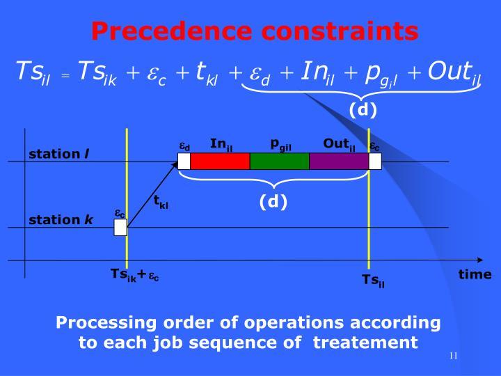 Precedence constraints