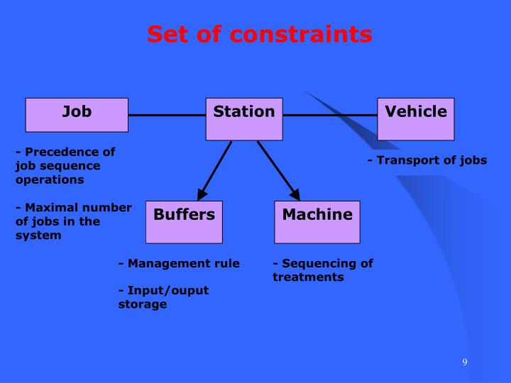 Set of constraints