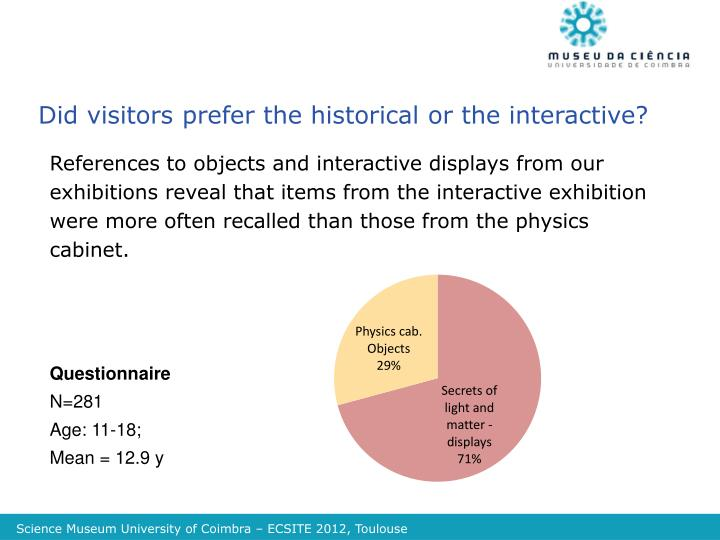 Did visitors prefer the historical or the interactive?