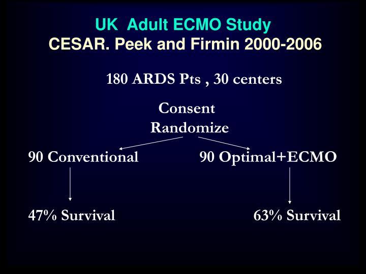 UK  Adult ECMO Study
