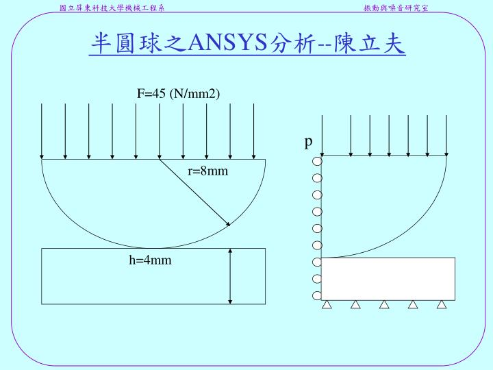 F=45 (N/mm2)