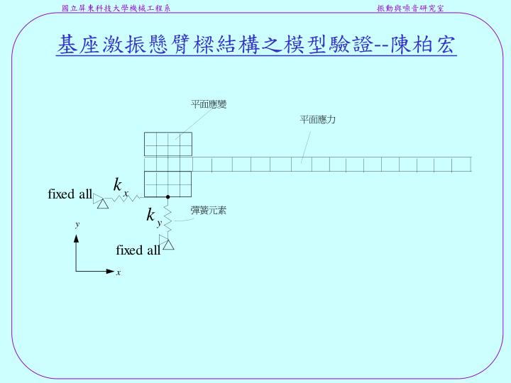 基座激振懸臂樑結構之模型驗證