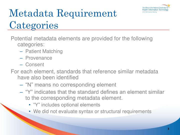 Metadata Requirement Categories