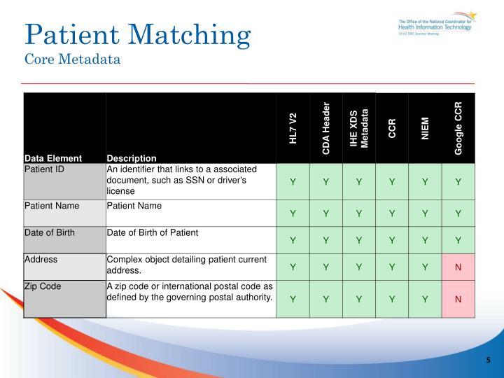 Patient Matching