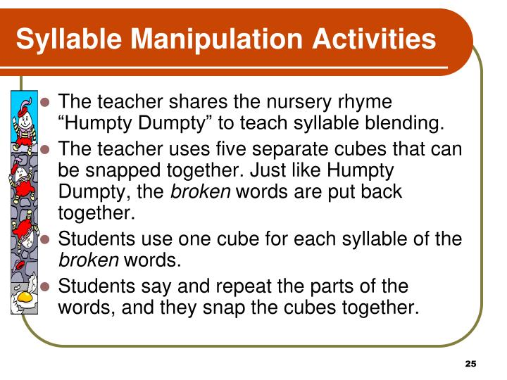 Syllable Manipulation Activities