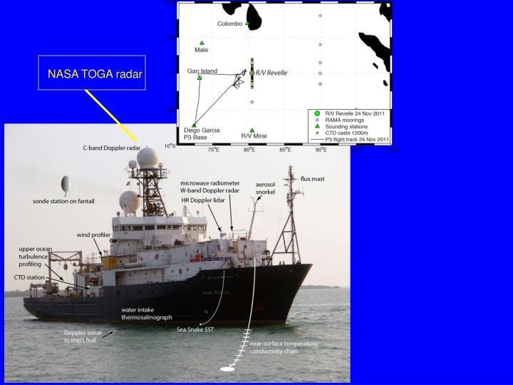 NASA TOGA radar