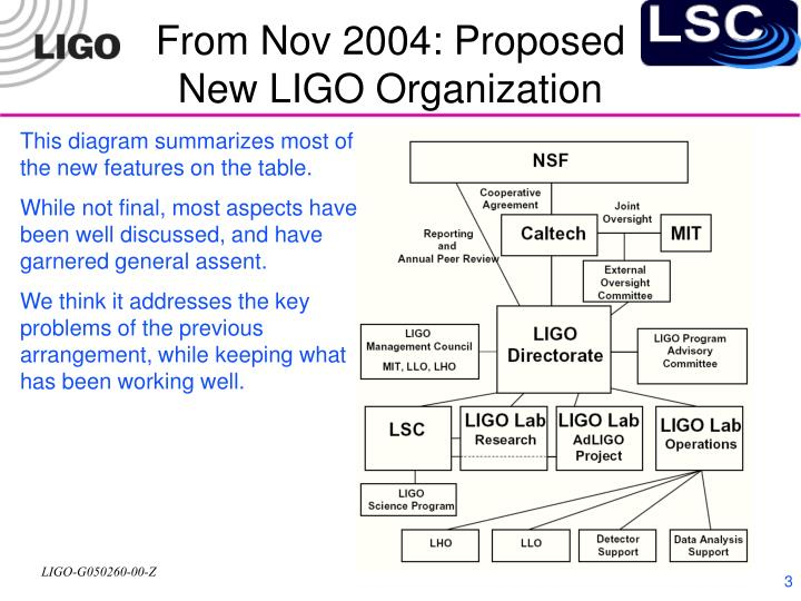 From nov 2004 proposed new ligo organization
