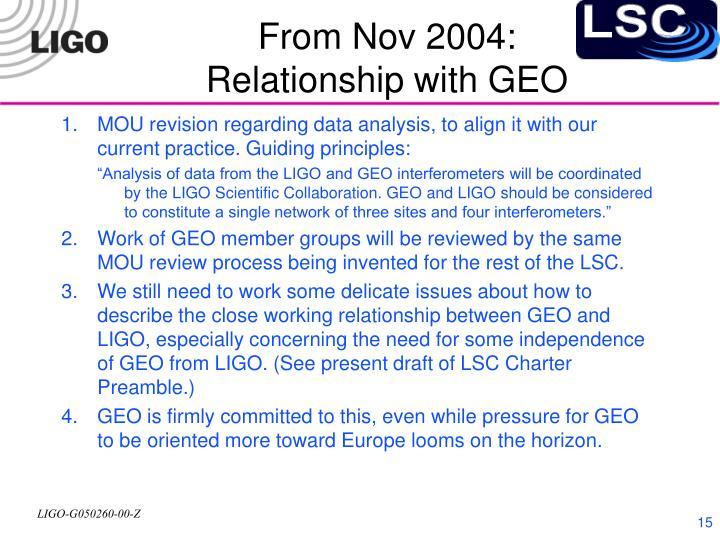 From Nov 2004: