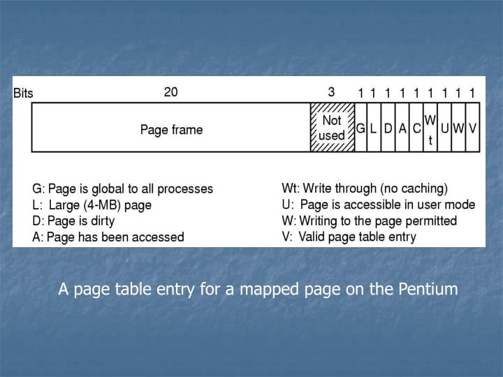 A page table entry for a mapped page on the Pentium
