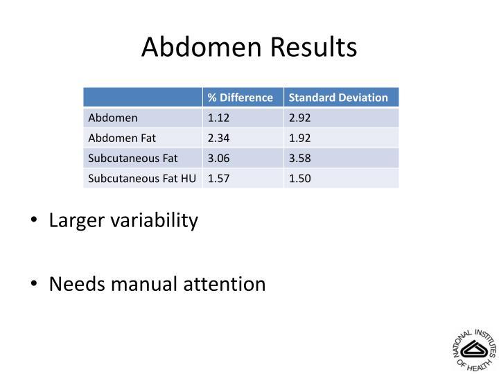 Abdomen Results