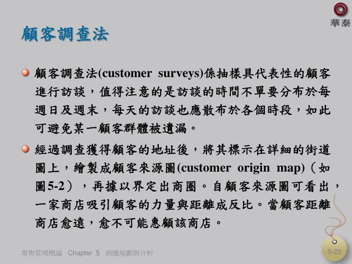 顧客調查法
