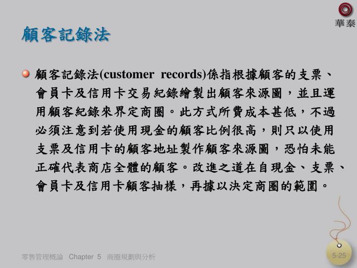 顧客記錄法