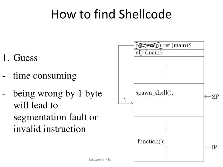 How to find Shellcode