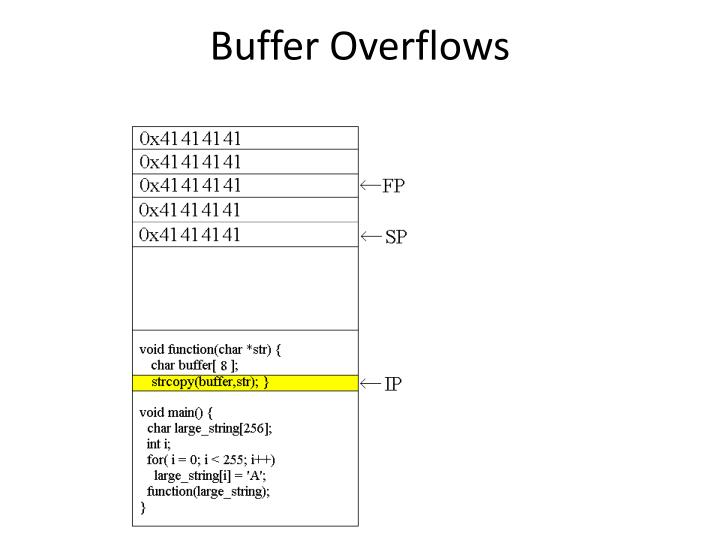 Buffer Overflows