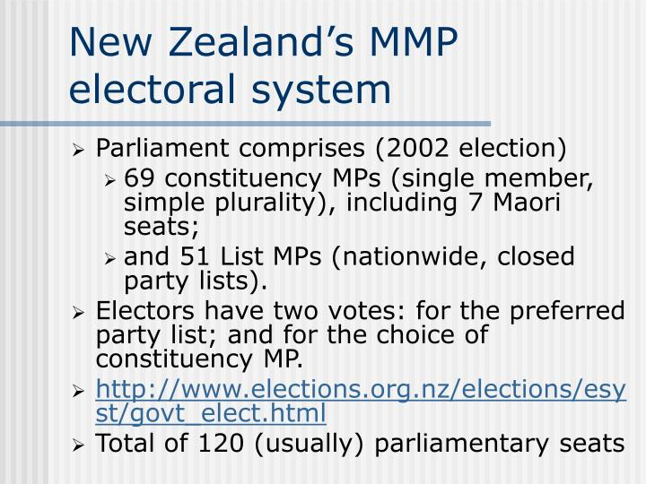New Zealand's MMP electoral system