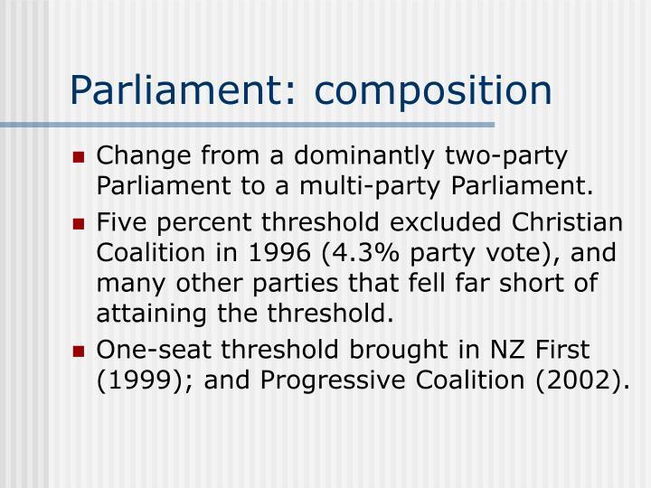 Parliament: composition