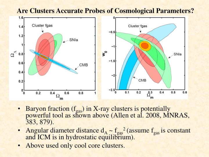 Are clusters accurate probes of cosmological parameters