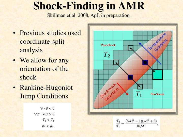 Shock-Finding in AMR
