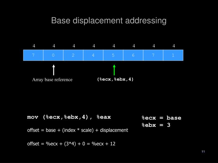 Base displacement addressing
