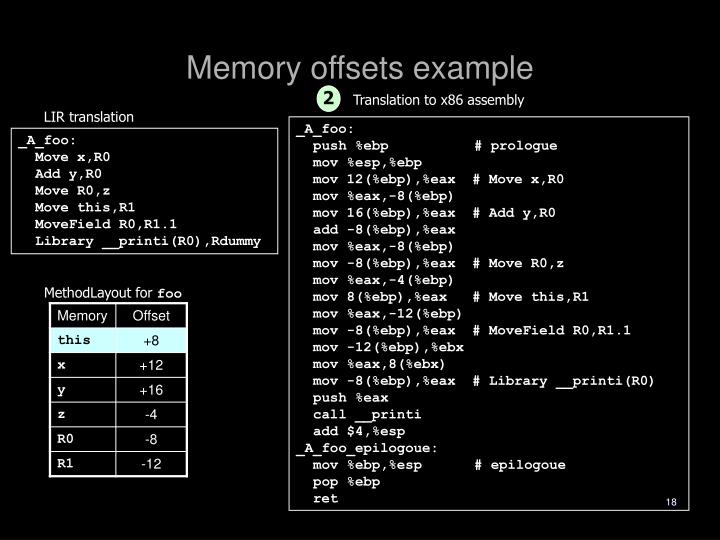 Memory offsets example