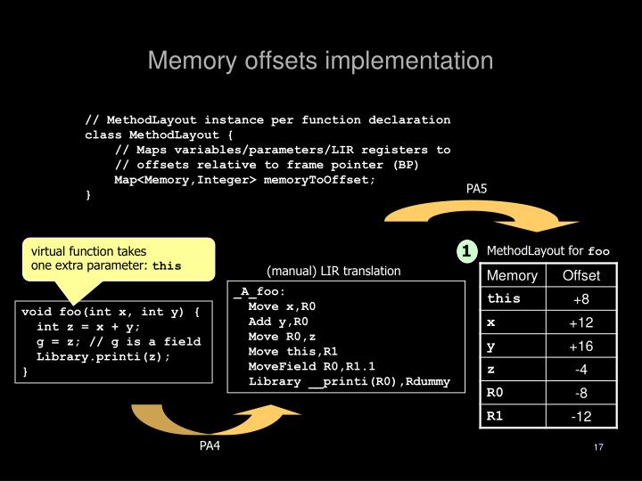 Memory offsets implementation