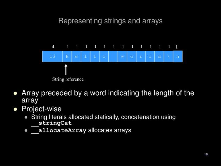 Representing strings and arrays