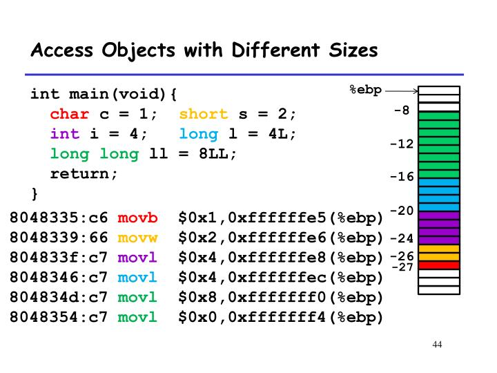 Access Objects with Different Sizes
