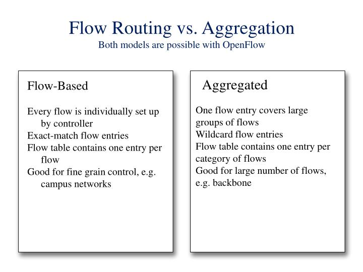 Flow Routing vs. Aggregation